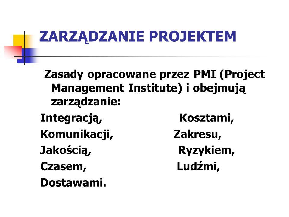 ZARZĄDZANIE PROJEKTEM Zasady opracowane przez PMI (Project Management Institute) i obejmują zarządzanie: Integracją, Kosztami, Komunikacji, Zakresu, J