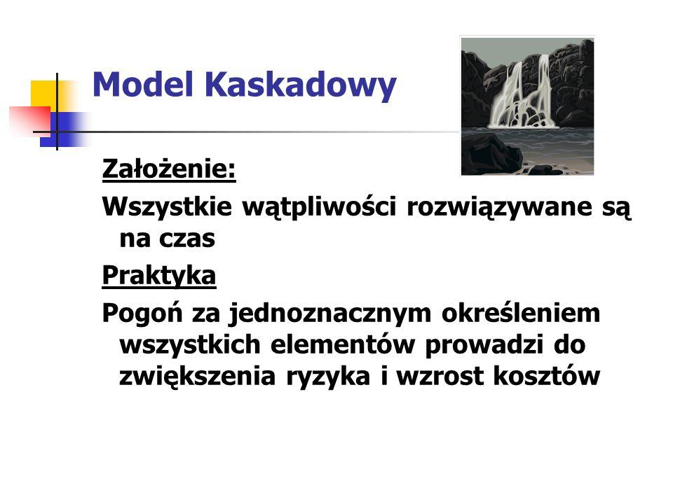 Model Kaskadowy Założenie: Wszystkie wątpliwości rozwiązywane są na czas Praktyka Pogoń za jednoznacznym określeniem wszystkich elementów prowadzi do
