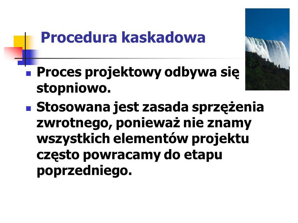 Procedura kaskadowa Proces projektowy odbywa się stopniowo. Stosowana jest zasada sprzężenia zwrotnego, ponieważ nie znamy wszystkich elementów projek