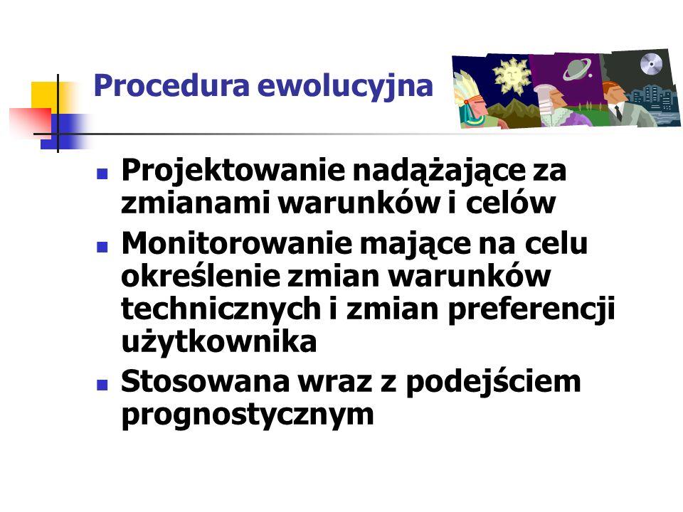 Procedura ewolucyjna Projektowanie nadążające za zmianami warunków i celów Monitorowanie mające na celu określenie zmian warunków technicznych i zmian