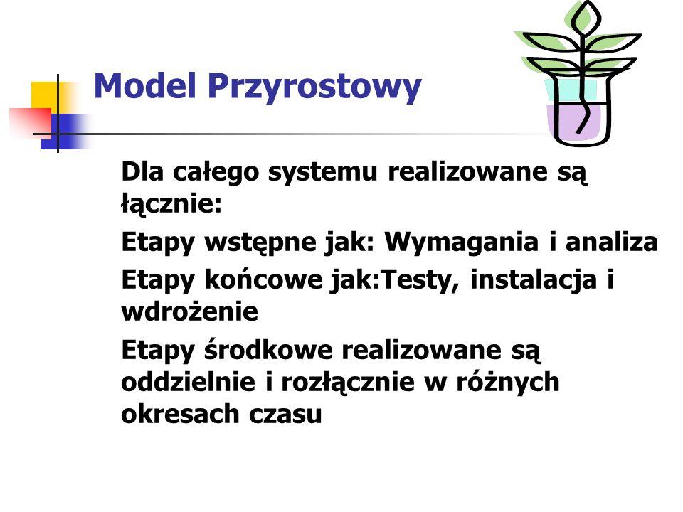 Model Przyrostowy Dla całego systemu realizowane są łącznie: Etapy wstępne jak: Wymagania i analiza Etapy końcowe jak:Testy, instalacja i wdrożenie Et