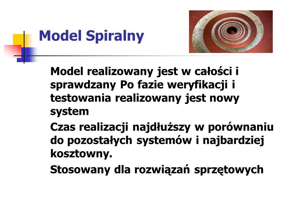 Model Spiralny Model realizowany jest w całości i sprawdzany Po fazie weryfikacji i testowania realizowany jest nowy system Czas realizacji najdłuższy
