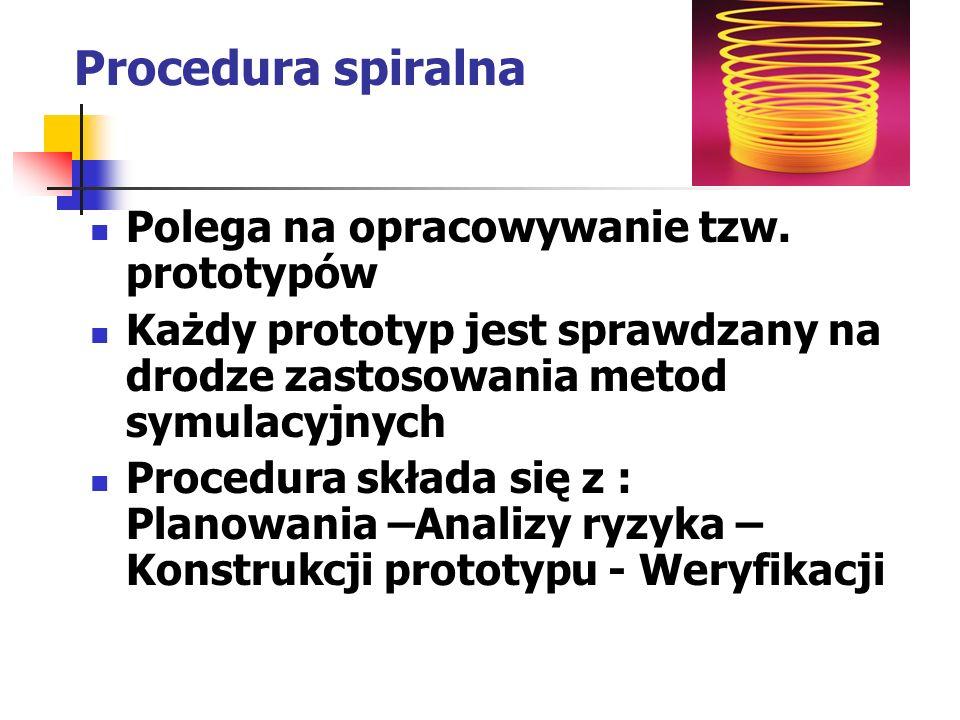Procedura spiralna Polega na opracowywanie tzw. prototypów Każdy prototyp jest sprawdzany na drodze zastosowania metod symulacyjnych Procedura składa