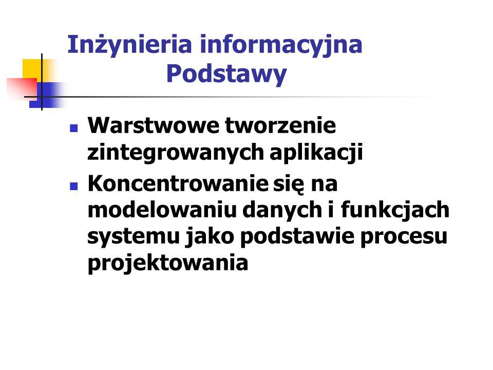 Inżynieria informacyjna Podstawy Warstwowe tworzenie zintegrowanych aplikacji Koncentrowanie się na modelowaniu danych i funkcjach systemu jako podsta