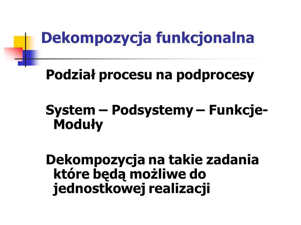 Dekompozycja funkcjonalna Podział procesu na podprocesy System – Podsystemy – Funkcje- Moduły Dekompozycja na takie zadania które będą możliwe do jedn