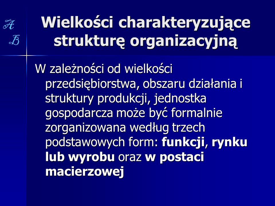 Wielkości charakteryzujące strukturę organizacyjną W zależności od wielkości przedsiębiorstwa, obszaru działania i struktury produkcji, jednostka gosp
