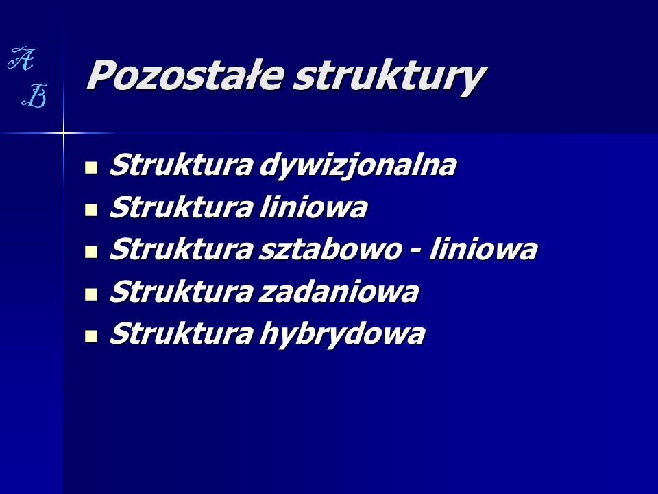 Pozostałe struktury Struktura dywizjonalna Struktura dywizjonalna Struktura liniowa Struktura liniowa Struktura sztabowo - liniowa Struktura sztabowo