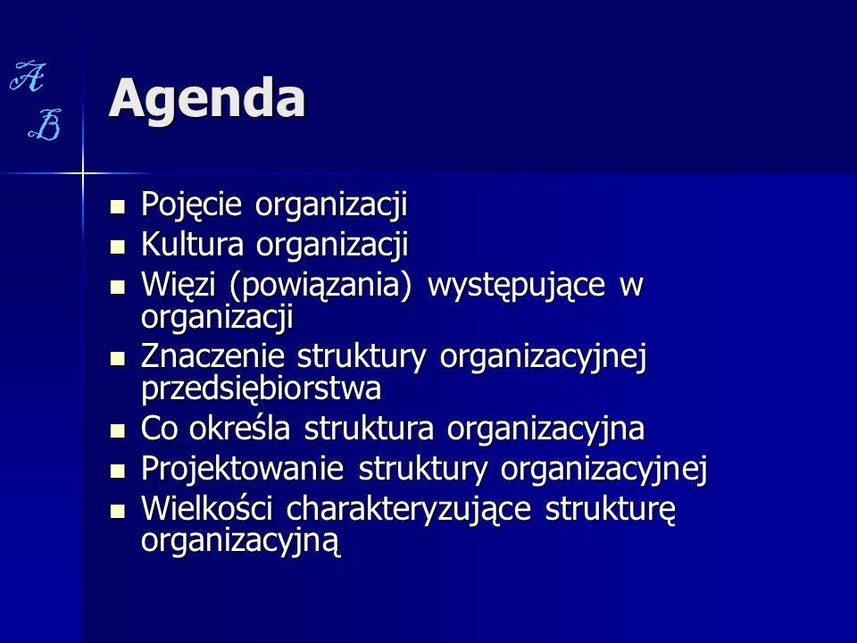Agenda Pojęcie organizacji Pojęcie organizacji Kultura organizacji Kultura organizacji Więzi (powiązania) występujące w organizacji Więzi (powiązania)