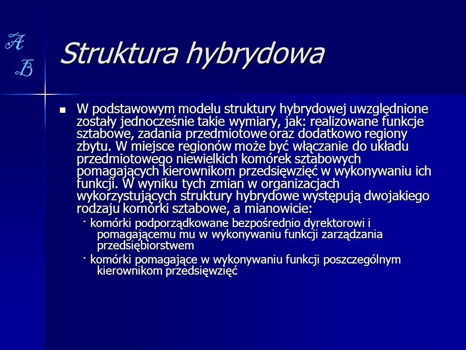 Struktura hybrydowa W podstawowym modelu struktury hybrydowej uwzględnione zostały jednocześnie takie wymiary, jak: realizowane funkcje sztabowe, zada