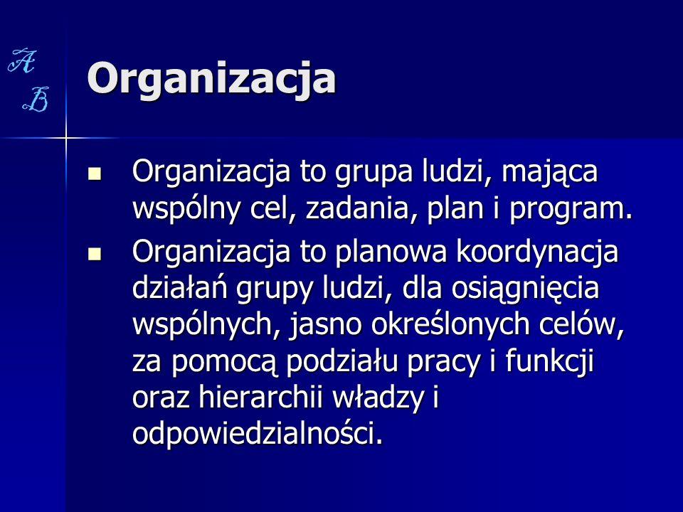 Organizacja Organizacja to grupa ludzi, mająca wspólny cel, zadania, plan i program. Organizacja to grupa ludzi, mająca wspólny cel, zadania, plan i p