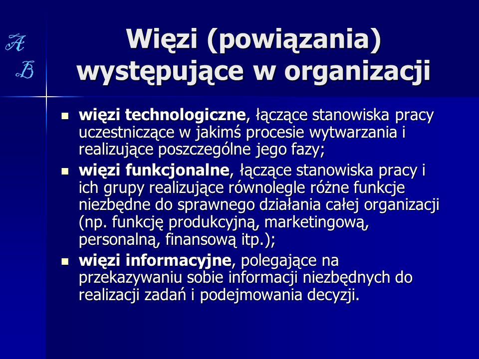 Więzi (powiązania) występujące w organizacji więzi technologiczne, łączące stanowiska pracy uczestniczące w jakimś procesie wytwarzania i realizujące