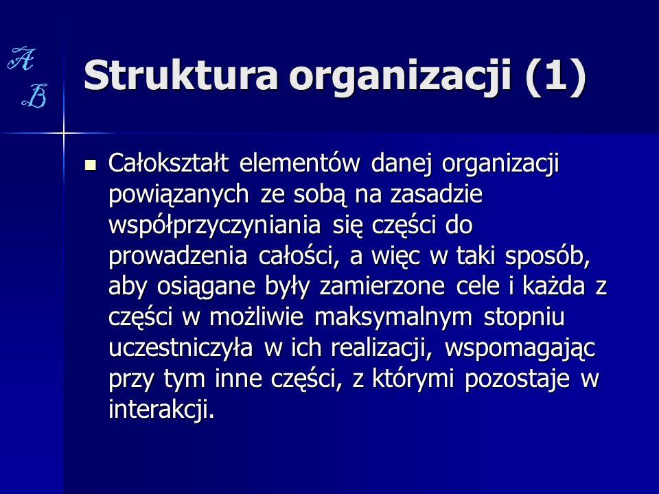 Struktura organizacji (1) Całokształt elementów danej organizacji powiązanych ze sobą na zasadzie współprzyczyniania się części do prowadzenia całości