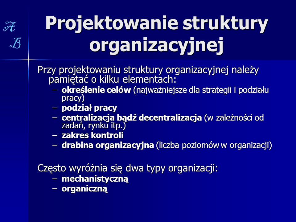 Projektowanie struktury organizacyjnej Przy projektowaniu struktury organizacyjnej należy pamiętać o kilku elementach: –określenie celów (najważniejsz
