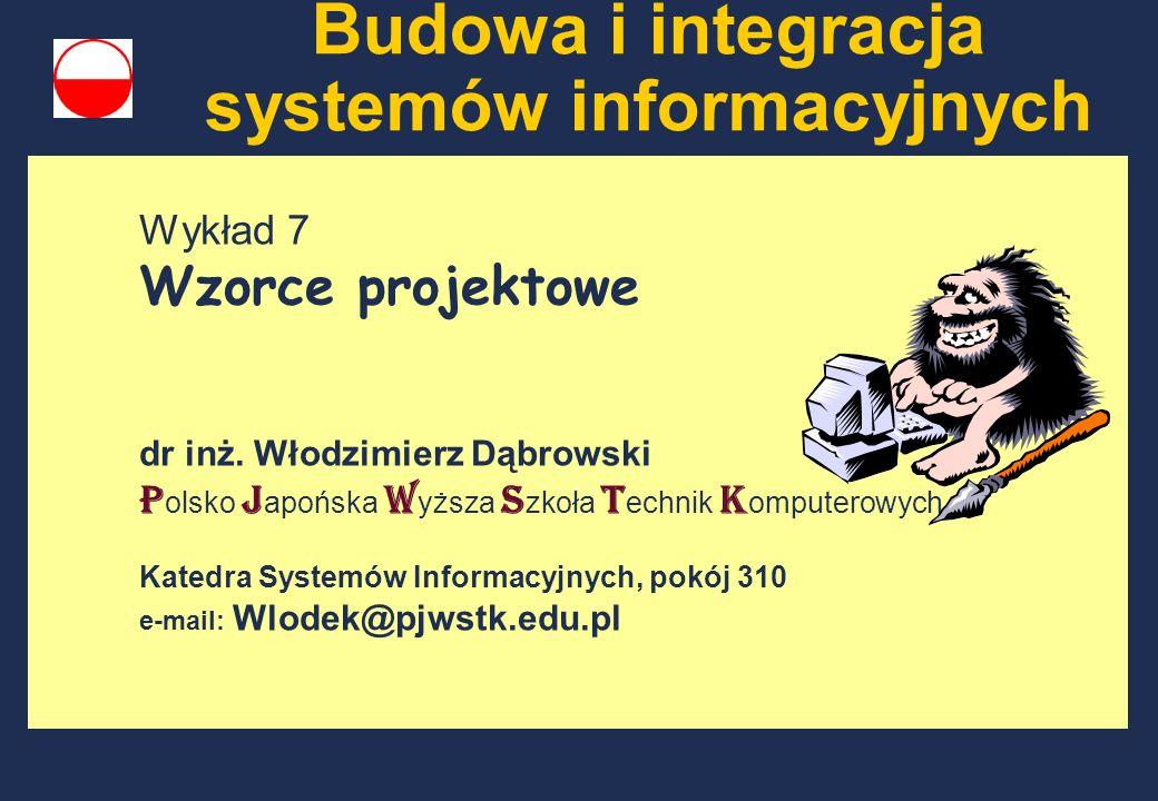 W.Dąbrowski, Budowa i integracja systemów informacyjnych, Wykład 6, Slajd 2listopad, 2004; PC Plan wykładu Wzorzec mostu Wzorzec fabryki abstrakcyjnej