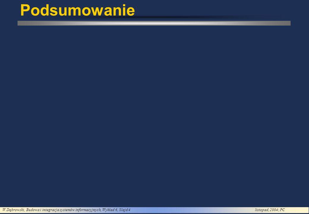 W.Dąbrowski, Budowa i integracja systemów informacyjnych, Wykład 6, Slajd 5listopad, 2004; PC Problemy Podać przykład* wzorca projektowego innego niż prezentowany na wykładach i pozycji [2] literatury * wraz z opisem zgodnym ze wzorem podanym na wykładzie BYT_106 W.Dąbrowski, Budowa i integracja systemów informacyjnych, Wykład 2, Slajd 5marzec, 2004; PB ?