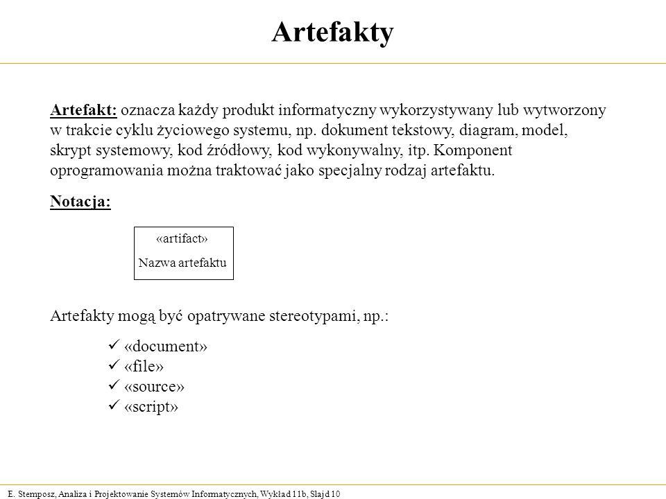 E. Stemposz, Analiza i Projektowanie Systemów Informatycznych, Wykład 11b, Slajd 10 Artefakty Artefakt: oznacza każdy produkt informatyczny wykorzysty