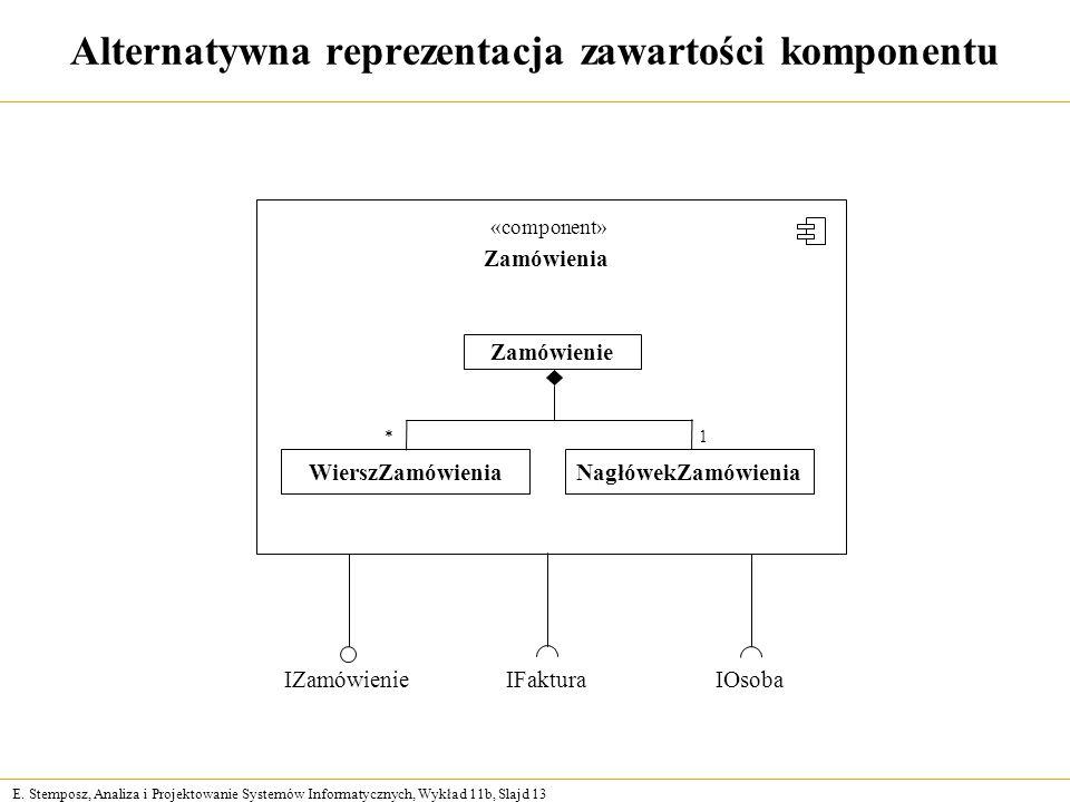 E. Stemposz, Analiza i Projektowanie Systemów Informatycznych, Wykład 11b, Slajd 13 Alternatywna reprezentacja zawartości komponentu «component» Zamów