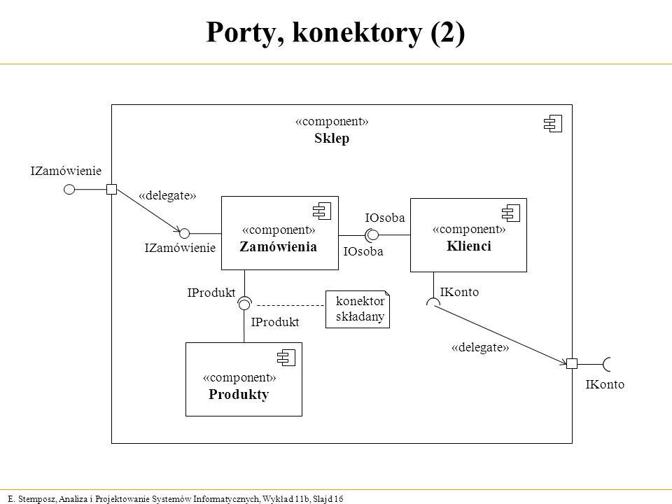 E. Stemposz, Analiza i Projektowanie Systemów Informatycznych, Wykład 11b, Slajd 16 Porty, konektory (2) «component» Zamówienia IZamówienie IProdukt I