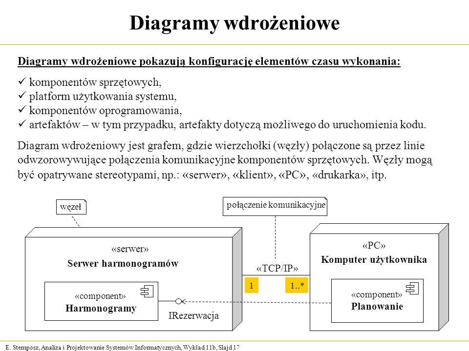 E. Stemposz, Analiza i Projektowanie Systemów Informatycznych, Wykład 11b, Slajd 17 Diagramy wdrożeniowe Diagramy wdrożeniowe pokazują konfigurację el