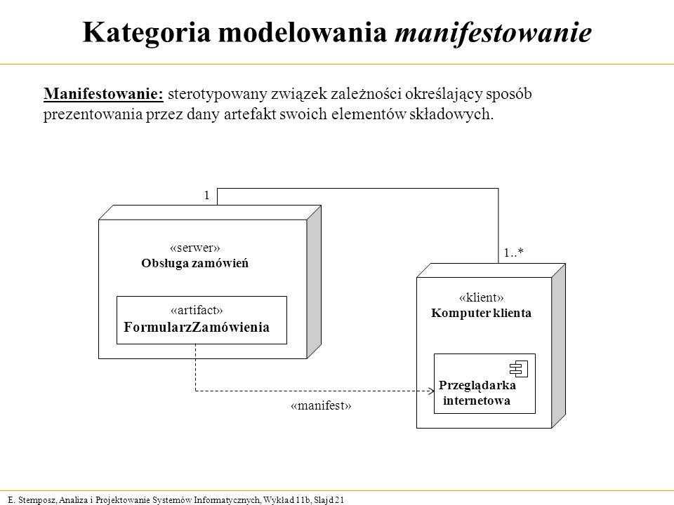 E. Stemposz, Analiza i Projektowanie Systemów Informatycznych, Wykład 11b, Slajd 21 Kategoria modelowania manifestowanie Manifestowanie: sterotypowany