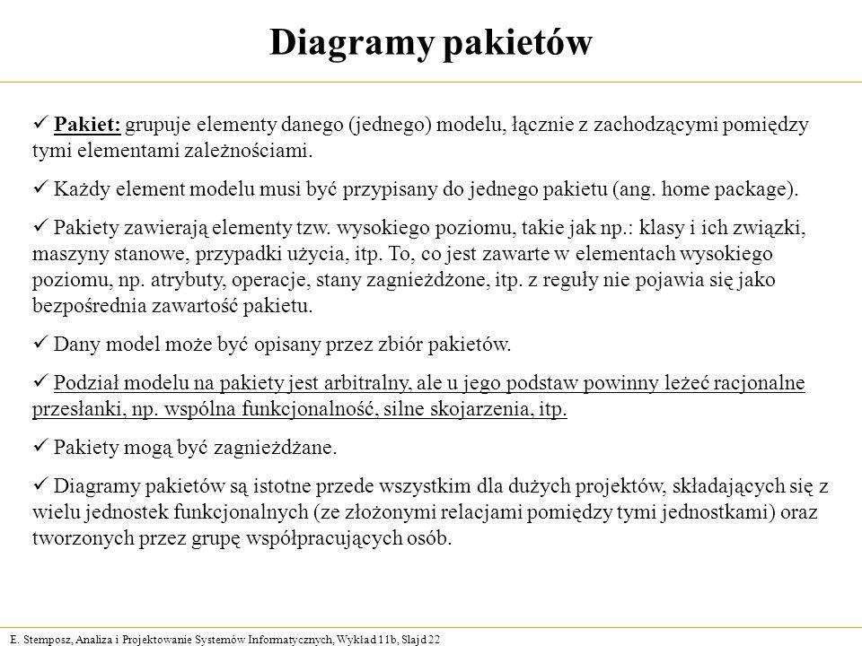 E. Stemposz, Analiza i Projektowanie Systemów Informatycznych, Wykład 11b, Slajd 22 Diagramy pakietów Pakiet: grupuje elementy danego (jednego) modelu