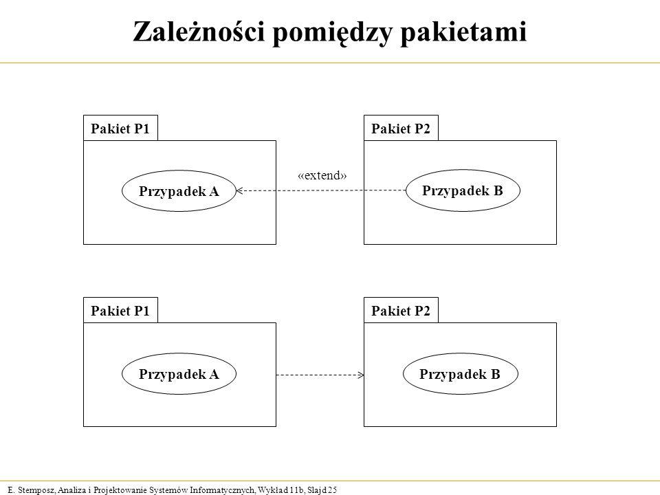 E. Stemposz, Analiza i Projektowanie Systemów Informatycznych, Wykład 11b, Slajd 25 Zależności pomiędzy pakietami Przypadek A Pakiet P1 Przypadek B Pa