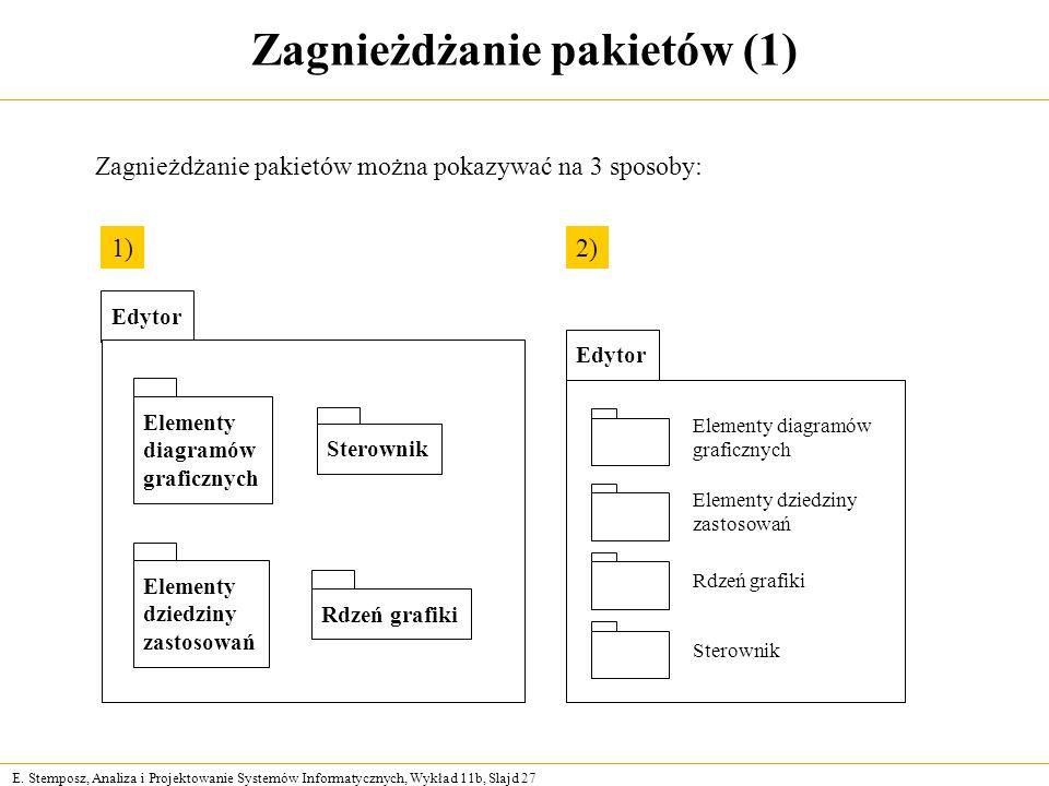 E. Stemposz, Analiza i Projektowanie Systemów Informatycznych, Wykład 11b, Slajd 27 Zagnieżdżanie pakietów (1) Edytor Elementy diagramów graficznych S