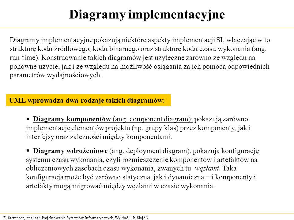 E. Stemposz, Analiza i Projektowanie Systemów Informatycznych, Wykład 11b, Slajd 3 Diagramy implementacyjne Diagramy komponentów (ang. component diagr