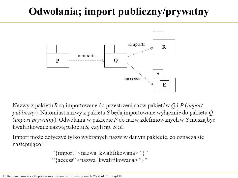 E. Stemposz, Analiza i Projektowanie Systemów Informatycznych, Wykład 11b, Slajd 30 Odwołania; import publiczny/prywatny Nazwy z pakietu R są importow