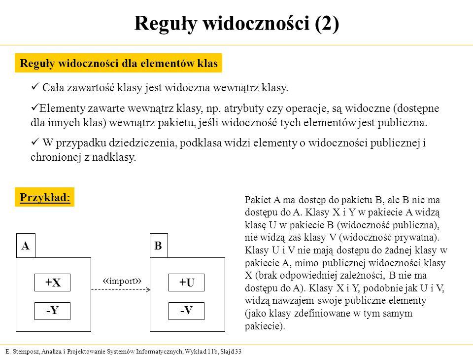 E. Stemposz, Analiza i Projektowanie Systemów Informatycznych, Wykład 11b, Slajd 33 Reguły widoczności (2) Reguły widoczności dla elementów klas Cała