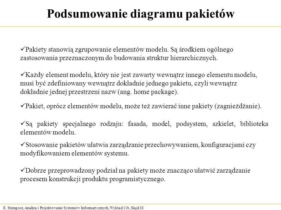 E. Stemposz, Analiza i Projektowanie Systemów Informatycznych, Wykład 11b, Slajd 38 Podsumowanie diagramu pakietów Pakiety stanowią zgrupowanie elemen