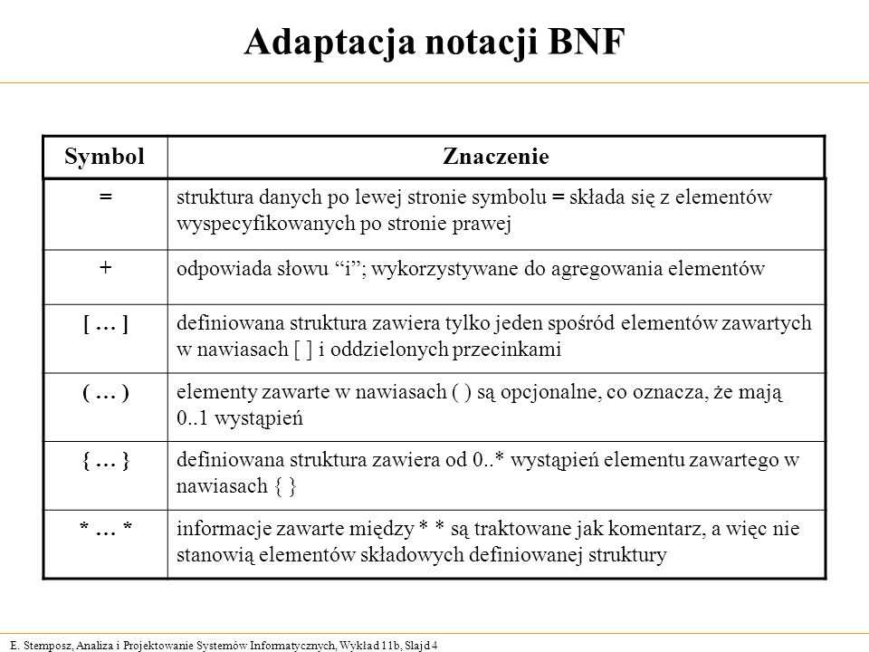 E. Stemposz, Analiza i Projektowanie Systemów Informatycznych, Wykład 11b, Slajd 4 Adaptacja notacji BNF =struktura danych po lewej stronie symbolu =