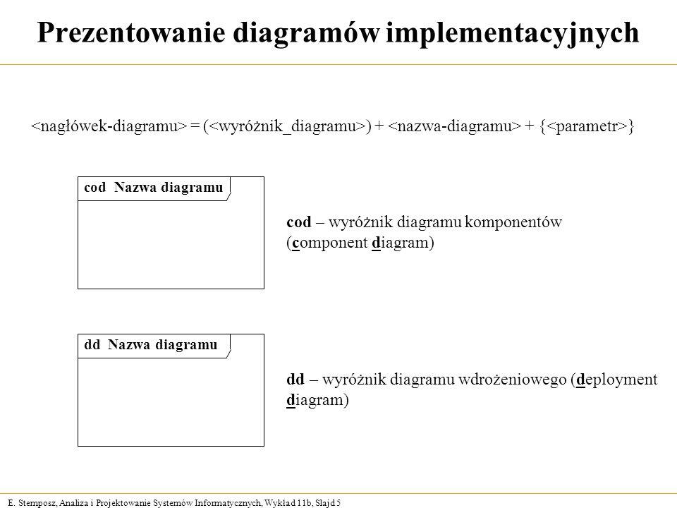 E. Stemposz, Analiza i Projektowanie Systemów Informatycznych, Wykład 11b, Slajd 5 Prezentowanie diagramów implementacyjnych cod Nazwa diagramu cod –