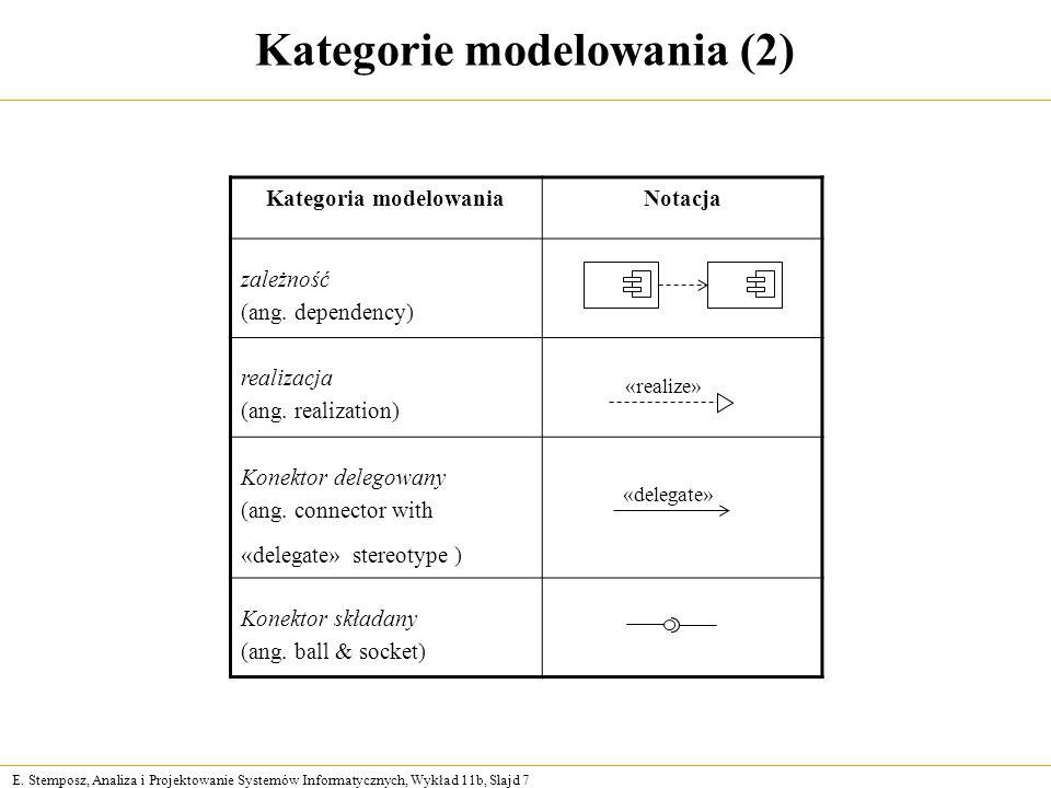 E. Stemposz, Analiza i Projektowanie Systemów Informatycznych, Wykład 11b, Slajd 7 Kategorie modelowania (2) Kategoria modelowaniaNotacja zależność (a