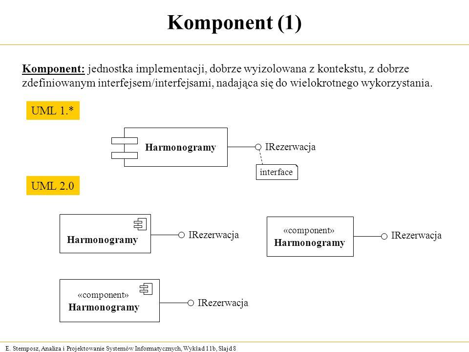 E. Stemposz, Analiza i Projektowanie Systemów Informatycznych, Wykład 11b, Slajd 8 Komponent (1) Komponent: jednostka implementacji, dobrze wyizolowan