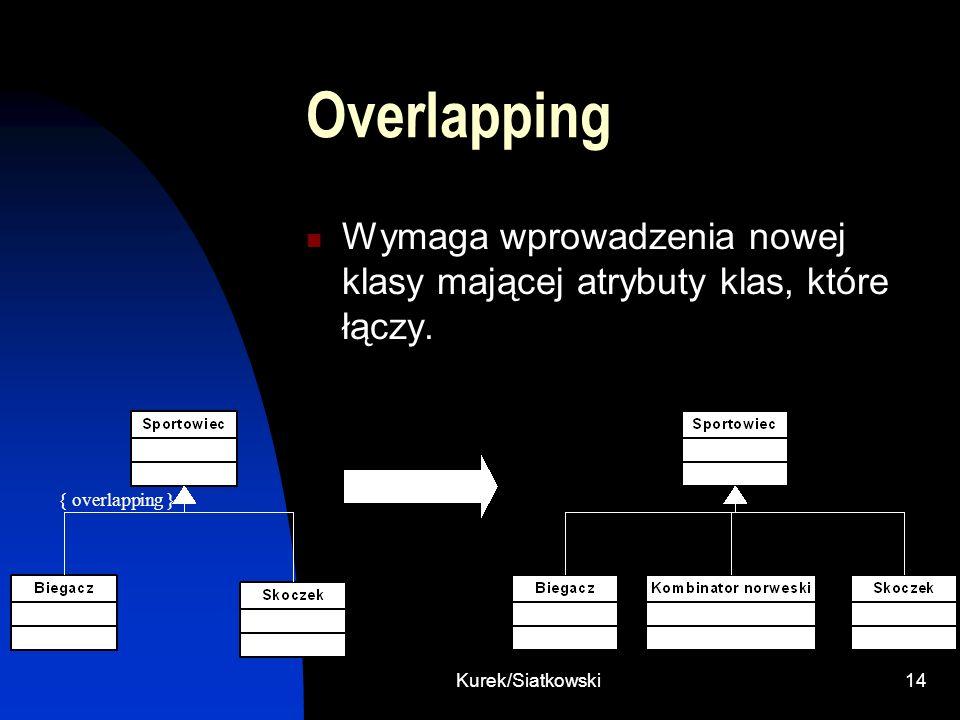 Kurek/Siatkowski14 Overlapping Wymaga wprowadzenia nowej klasy mającej atrybuty klas, które łączy. { overlapping }