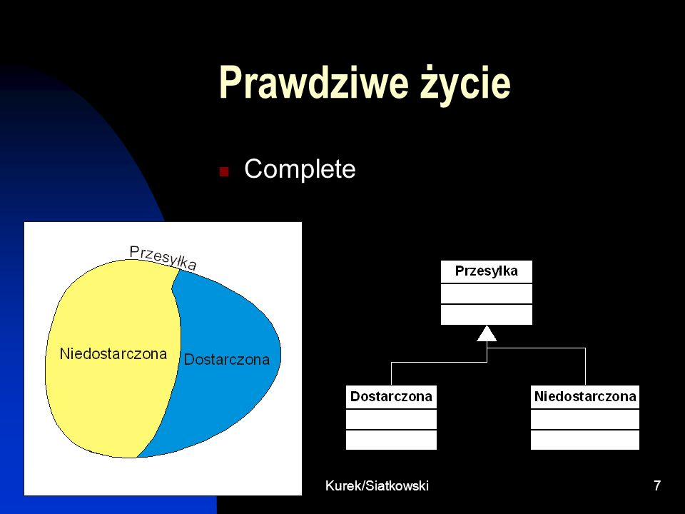 Kurek/Siatkowski8 Prawdziwe życie Incomplete