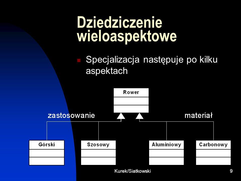 Kurek/Siatkowski20 Wielodziedziczenie przez intefejsy interface Palny { int LATWOPALNY = 2; int PALNY = 1; int NIEPALNY = 0; void zapal (int palnosc); } class Material implements Palny{ public void zapal (int palnosc){ if (palnosc == LATWOPLANY || palnosc == PALNY) System.out.println(splonal); else System.out.println(przetrwal); }