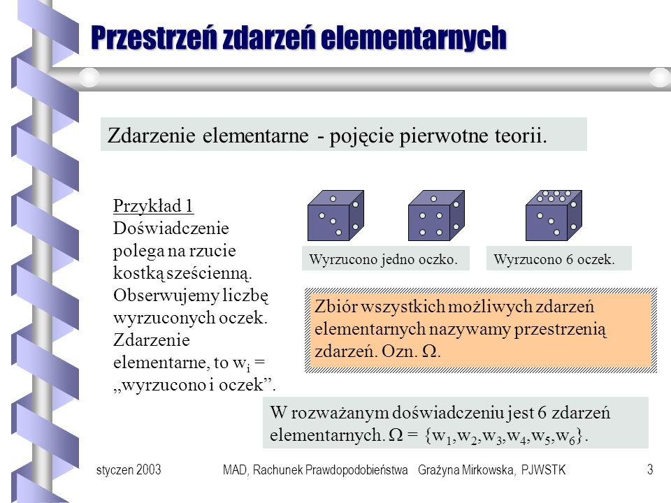 styczen 2003MAD, Rachunek Prawdopodobieństwa Grażyna Mirkowska, PJWSTK3 Przestrzeń zdarzeń elementarnych Zdarzenie elementarne - pojęcie pierwotne teorii.
