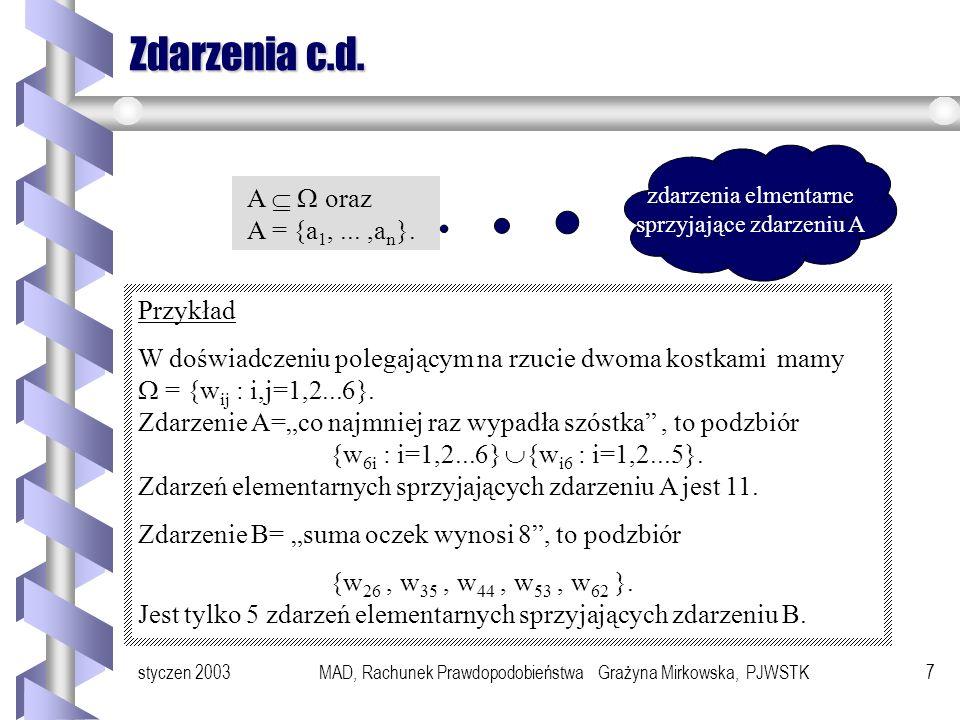 styczen 2003MAD, Rachunek Prawdopodobieństwa Grażyna Mirkowska, PJWSTK6 Zdarzenia Definicja Zdarzenie to podzbiór zbioru zdarzeń elementarnych. Przykł