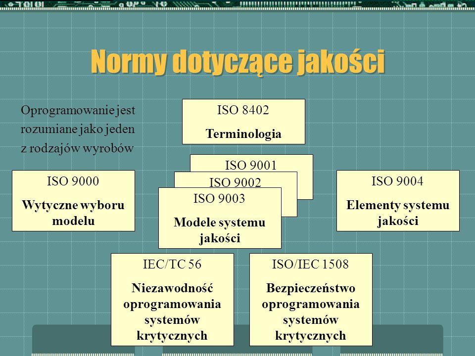 Normy dotyczące jakości ISO 9001 ISO 9002 ISO 9003 Modele systemu jakości ISO 9004 Elementy systemu jakości ISO 9000 Wytyczne wyboru modelu ISO 8402 T