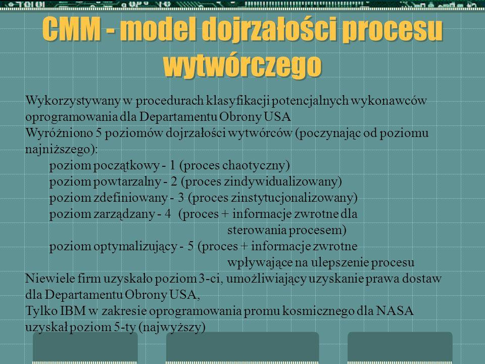 CMM - model dojrzałości procesu wytwórczego Wykorzystywany w procedurach klasyfikacji potencjalnych wykonawców oprogramowania dla Departamentu Obrony