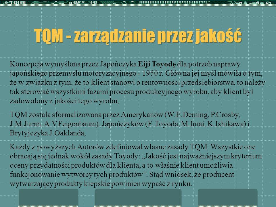 TQM - zarządzanie przez jakość Koncepcja wymyślona przez Japończyka Eiji Toyodę dla potrzeb naprawy japońskiego przemysłu motoryzacyjnego - 1950 r. Gł