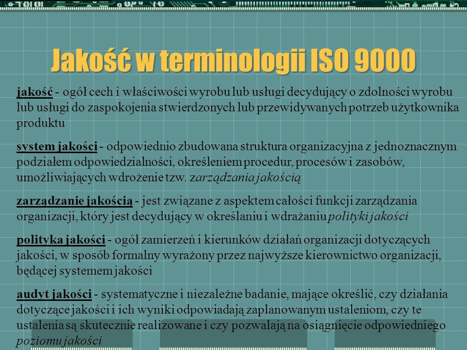 Normy dotyczące jakości ISO 9001 ISO 9002 ISO 9003 Modele systemu jakości ISO 9004 Elementy systemu jakości ISO 9000 Wytyczne wyboru modelu ISO 8402 Terminologia ISO/IEC 1508 Bezpieczeństwo oprogramowania systemów krytycznych IEC/TC 56 Niezawodność oprogramowania systemów krytycznych Oprogramowanie jest rozumiane jako jeden z rodzajów wyrobów