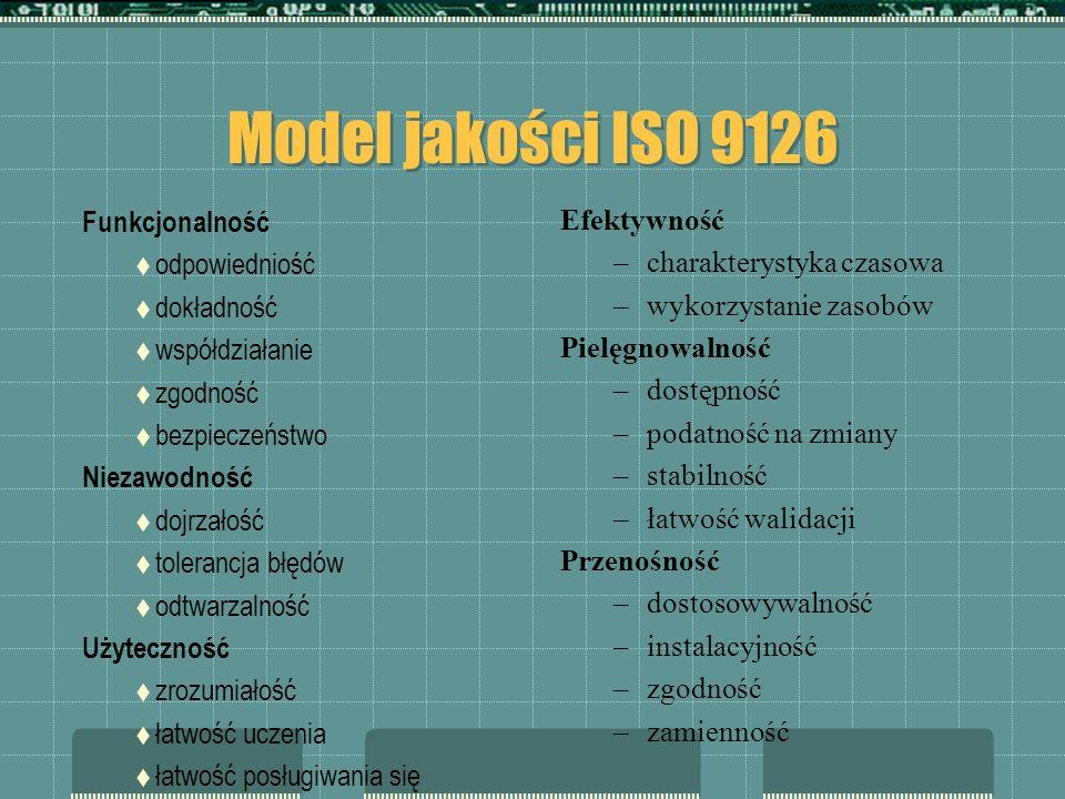 Model jakości ISO 9126 Funkcjonalność odpowiedniość dokładność współdziałanie zgodność bezpieczeństwo Niezawodność dojrzałość tolerancja błędów odtwar
