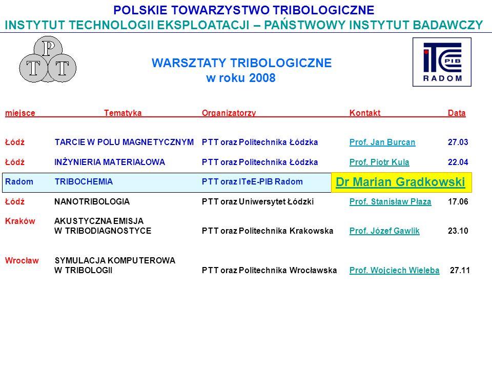 Warsztaty Tribologiczne TRIBOCHEMIA Radom, 29.05.2008 Referaty wprowadzające10 00 ÷11 30 1.Rozpoczęcie warsztatów – Marian Szczerek 2.Badania tribochemiczne i tribologiczne w ITeE-PIB – Jarosław Molenda, Witold Piekoszowski 3.Obecne kierunki badawcze w zakresie tribochemii i tribokatalizy – Czesław Kajdas 4.The effect of model compounds on load-carrying capacity of a-C:H:W coated elements – Michaela Vlad, Remigiusz Michalczewski Przerwa na kawę11 30 ÷11 45 Referaty 11 45 ÷12 15 1.Tribochemiczne przemiany węglowodorów w warunkach tarcia mieszanego – Monika Makowska, Marian Grądkowski 2.Instrumentalna identyfikacja struktury chemicznej warstw wierzchnich i granicznych – Jarosław Molenda Prezentacja Laboratoriów 12 30 ÷14 00 1.