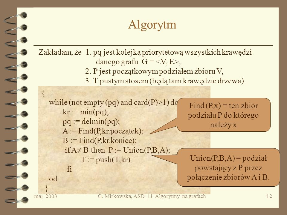 maj 2003G. Mirkowska, ASD_11 Algorytmy na grafach11 Przykład 5 2 3 4 7 1 6 6 3 15 7 5 7 1 4 2 8 10 1. (1,2) 2. (1,4) 3.(2,3) 4. (1,3) 5.(4,5) 6. (3,5)
