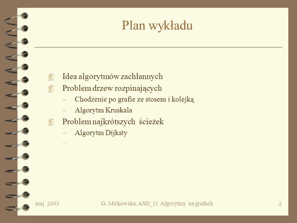 maj 2003G.Mirkowska, ASD_11 Algorytmy na grafach12 Algorytm Zakładam, że 1.