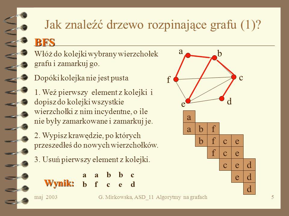 maj 2003G. Mirkowska, ASD_11 Algorytmy na grafach4 Drzewa rozpinające Niech G będzie dowolnym grafem niezorientowanym. Drzewem rozpinającym grafu G =