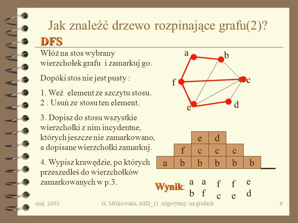 maj 2003G. Mirkowska, ASD_11 Algorytmy na grafach5 Jak znaleźć drzewo rozpinające grafu (1)? BFS BFS Włóż do kolejki wybrany wierzchołek grafu i zamar